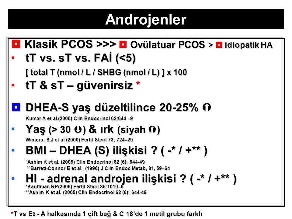 Androjenler  Klasik PCOS >>>  Ovülatuar PCOS >  idiopatik HA. tT vs. sT vs. FAİ (<5) [ total T (nmol / L / SHBG (nmol / L) ] x 100.